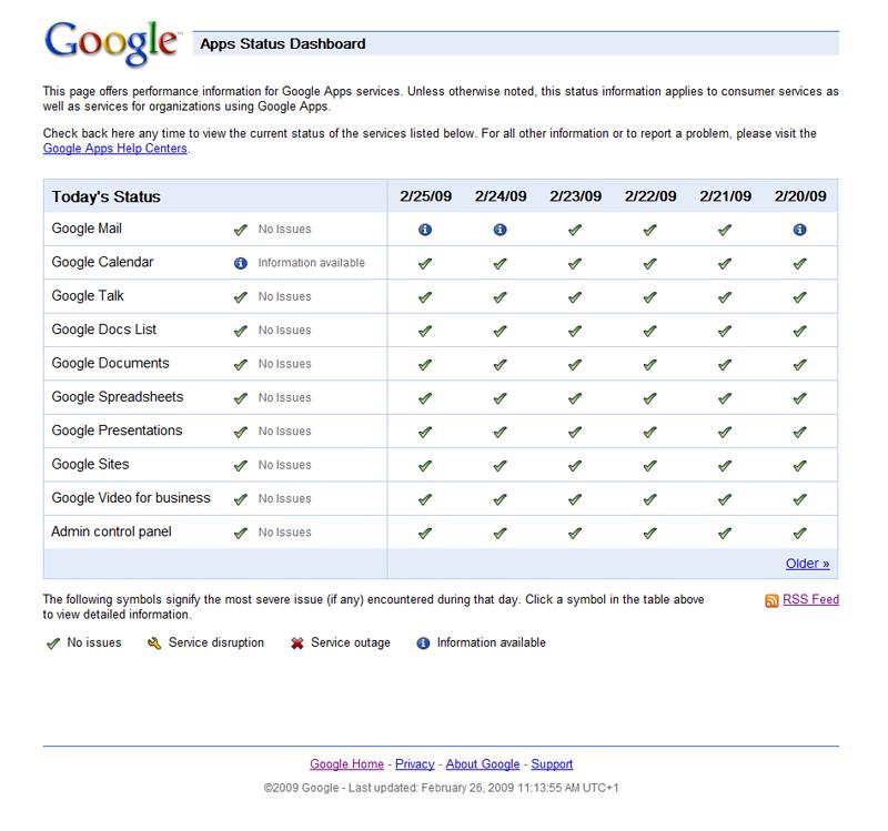 Google lance son Apps Status Dashboard
