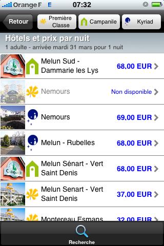 HotelForYou : l'affichage des résultats