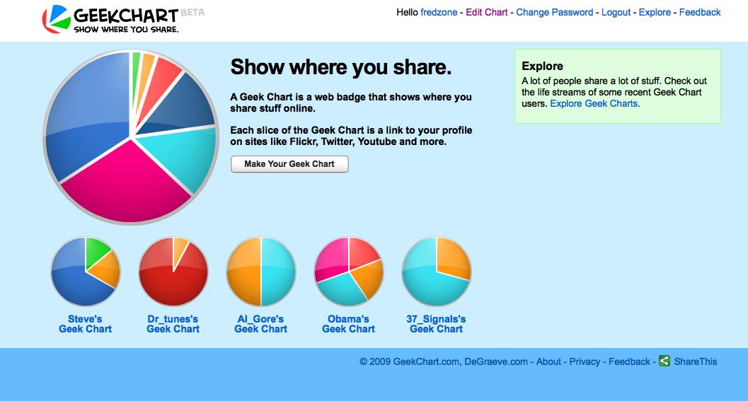 Geek Chart, la page d'accueil du service