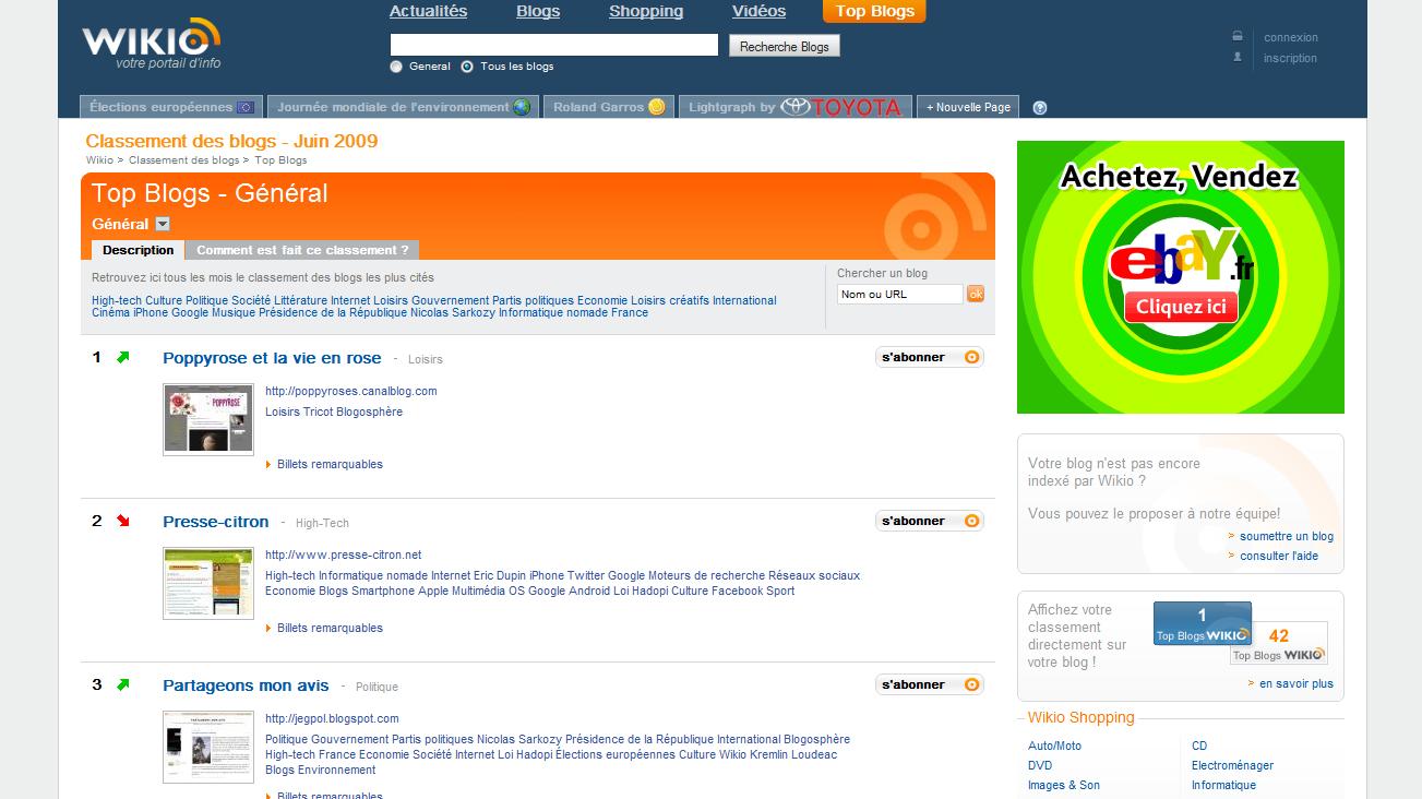 Classement Wikio : Presse-Citron détrôné par Poppyrose