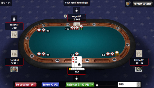 Jeu Facebook : Poker Texas Hold'em