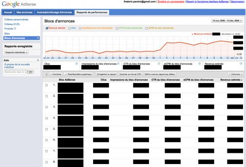 Google adSense : les gains d'un bloc