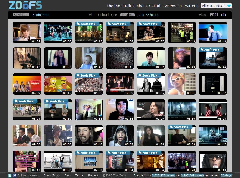 Zoofs, toutes les vidéos les plus populaires diffusées sur Twitter