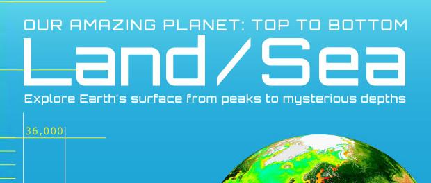 Infographie : la Terre de haut en bas