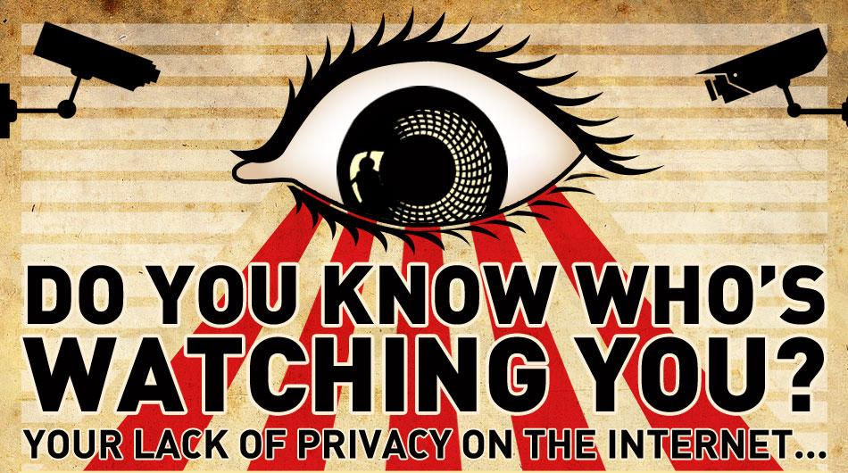 Infographie : internet et la confidentialité