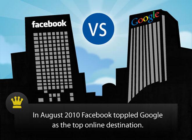 Infographie : Google vs Facebook
