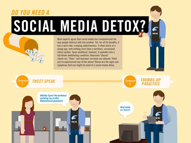 Infographie : 10 façons de savoir si vous êtes accro aux réseaux sociaux