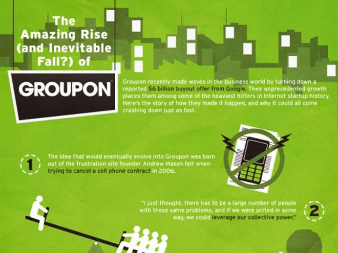 Infographie : toute l'histoire de Groupon