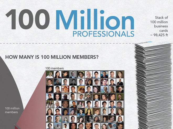 100 millions d'inscrits pour LinkedIn