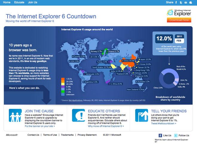 Microsoft a décidé d'en finir avec Internet Explorer 6