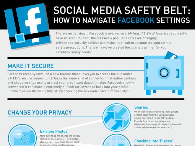 Infographie : régler les paramètres de confidentialité de Facebook