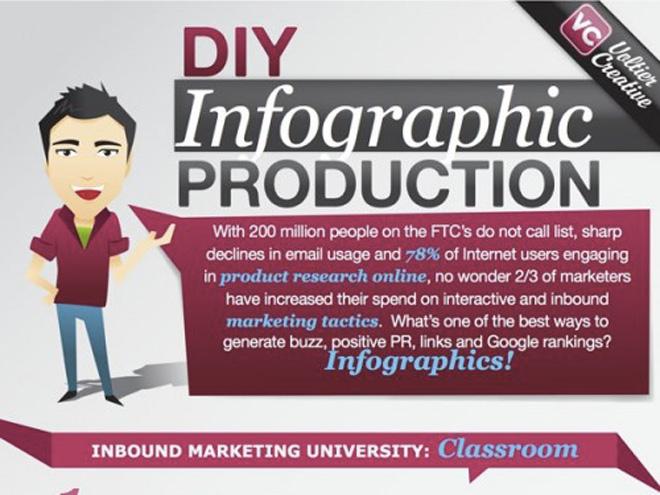 infographiste c'est quoi