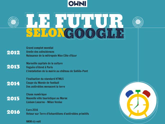 Le futur d'après Google