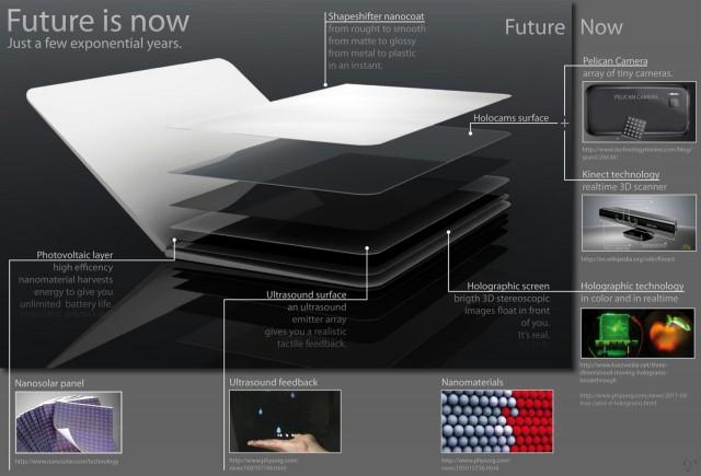 MacBook 2020, un concept qui sent bon la Pomme
