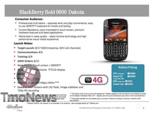 BlackBerry Bold 9900 : sortie le 31 août ?