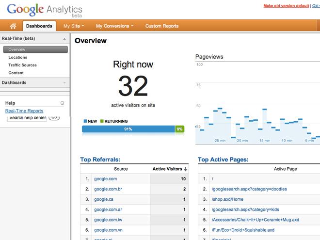 Google Analytics : les statistiques maintenant en temps réel !
