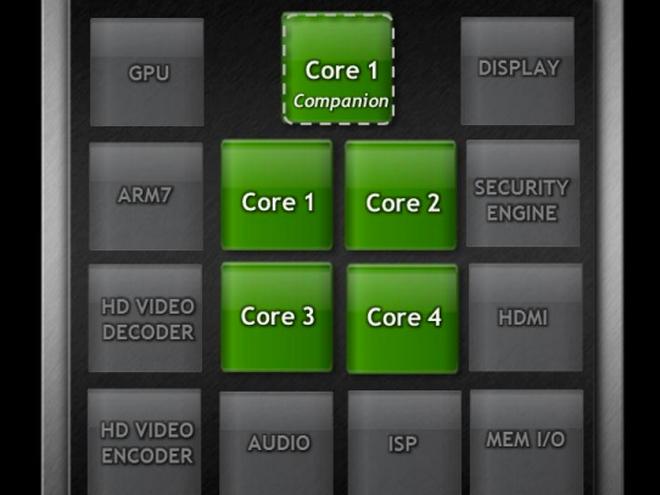 """Nvidia Tegra 3, un cinquième Coeur nommé """"Compagnon"""" !"""