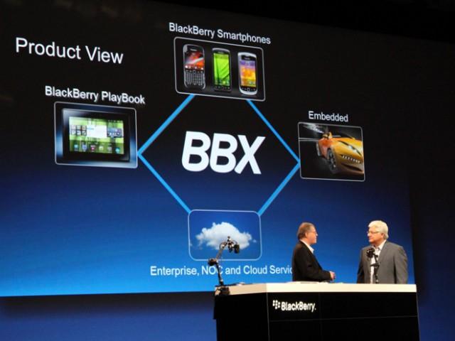 BBX, la nouvelle plateforme mobile de RIM