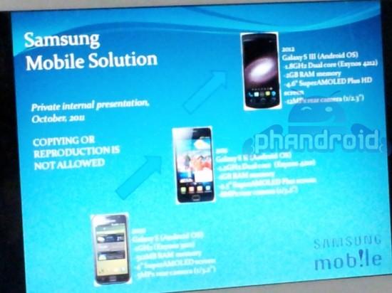 Samsung Galaxy S 3 : processeur double coeur 1.8 Ghz et capteur de 12 mégapixels ?