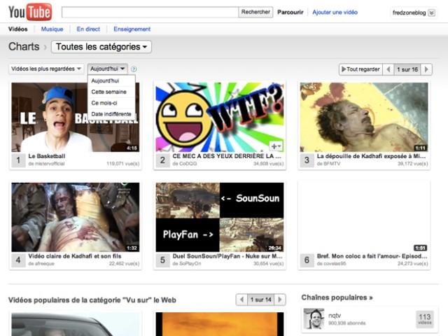 YouTube Charts, toutes les meilleures vidéos du moment