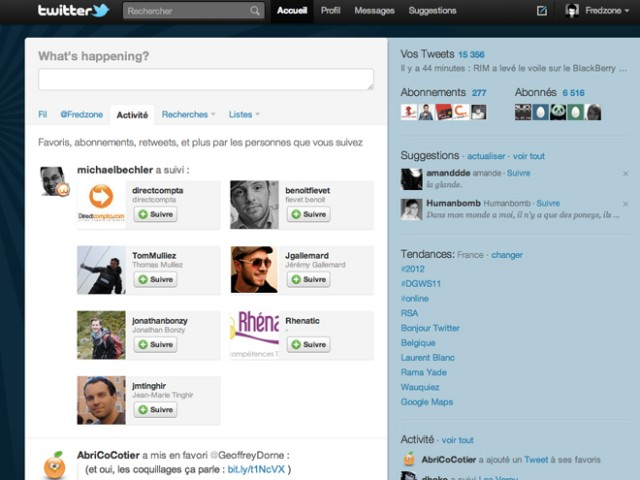 Twitter Activity est disponible