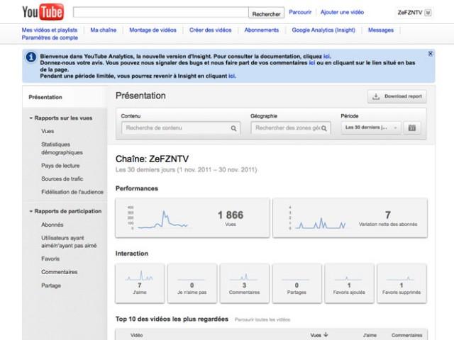 YouTube Analytics : des statistiques encore plus fins pour vos vidéos