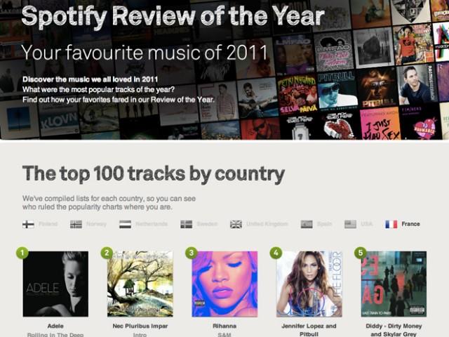 Spotify sort le top 100 des morceaux de l'année 2011