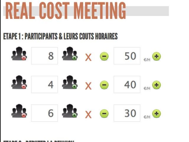 Real Cost Meeting, combien coûtent vos réunions ?