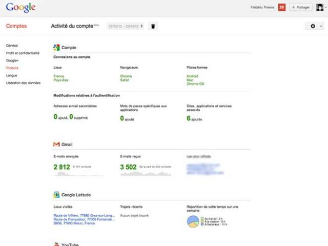 Activité compte Google