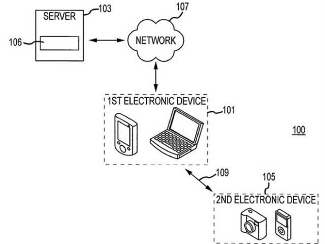 Siri pourrait arriver prochainement sur Mac OS