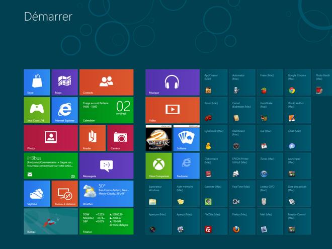 Windows 8 Consumer Preview : l'écran d'accueil et ses fonctionnalités