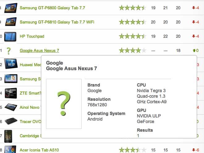 Google Asus Nexus 7, la tablette Google ?