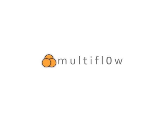 Tweak Cydia : Multifl0w, exposé de Mac OS X sur votre iPhone