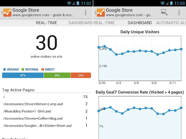 Google Analytics disponible sur Android