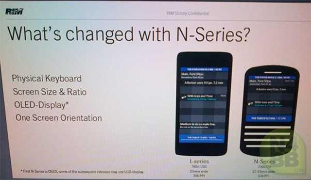 BlackBerry 10 : des informations sur les deux premiers modèles