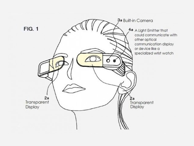 Sony Glasses : bientôt des lunettes connectées chez Sony ?