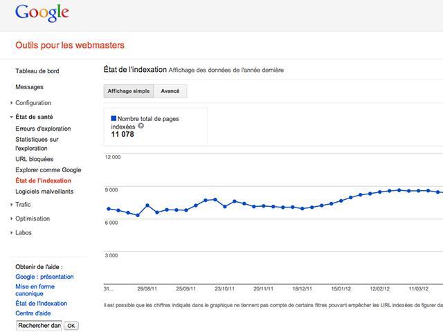 Google Webmaster Tools affiche désormais le nombre de pages indexées de votre site