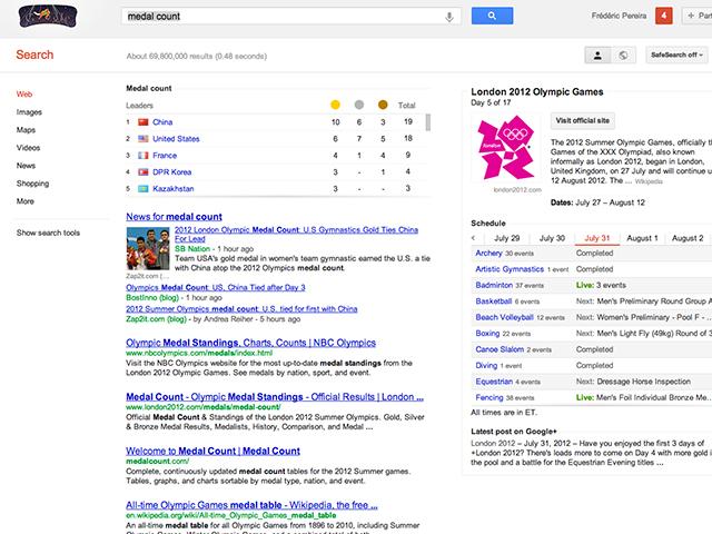 JO 2012 : connaître le nombre de médailles par équipe en temps réel grâce à Google