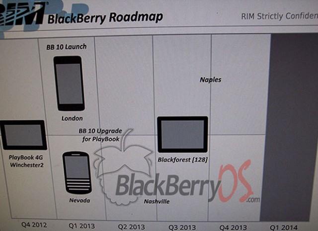 RIM : deux mobiles BlackBerry 10 et une PlayBook 10 pouces pour 2013 ?