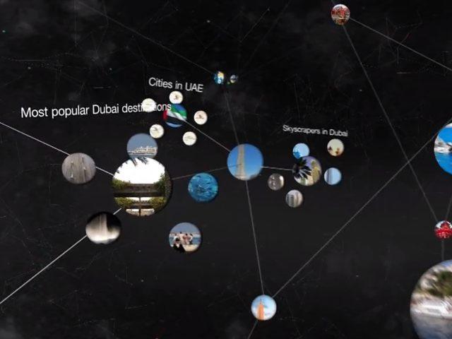 Google : lancement du Knowledge Graph dans le monde ! Ou presque !