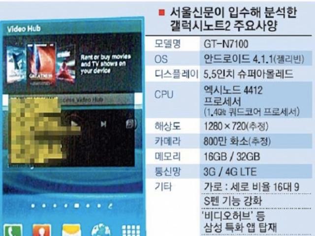 Samsung Galaxy Note 2 : les spécifications révélées ?