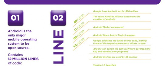 google-android-titre-544x217