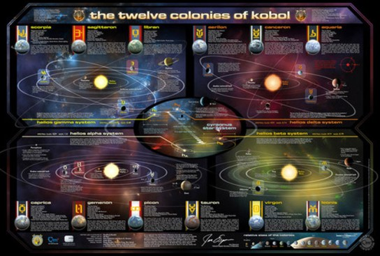 infographie-12-colonies-battlestar-galactica-544x367