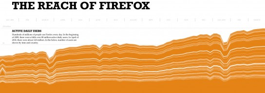 infographie-firefoxt-544x191