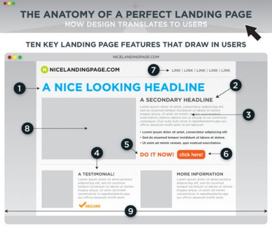 infographie-landing-pagest-544x454