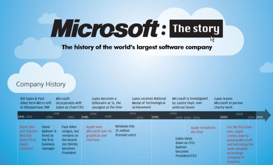 infographie-microsoftt-544x330