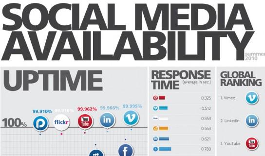 infographie-monitoring-sites-sociaux-titrre-544x321
