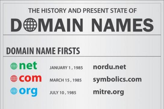 infographie-noms-domainet-544x361
