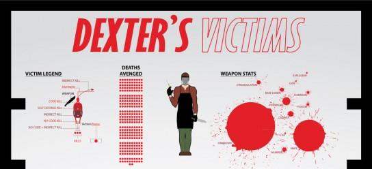 infographie-victimes-dextet-544x248