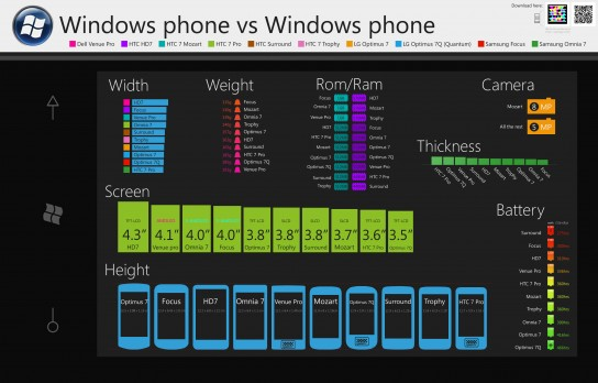 infographie-windows-phone-7-544x348